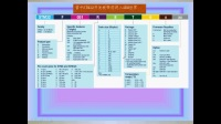 2. STM32介绍(一)