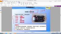 3-如何用DAP仿真器下载程序