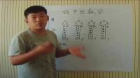 葫芦丝入门教学 第一讲