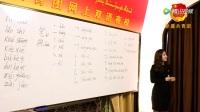 新疆共青团网上双语夜校第二课