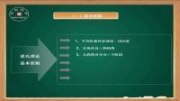 期货技术分析02:道氏理论概述