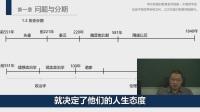 中国哲学史02-历史分期-士人-逍遥