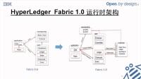 【区块链微讲堂系列】第三讲(上)-HyperLedger_Fabric_架构解析