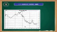 期货技术分析03:趋势的基本概念(定义、方向、规模、支撑和阻挡)