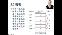 线性表和顺序表的概念