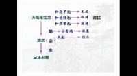 《济南的冬天》课文精讲