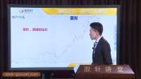 爱股轩陈斌宇技术分析全集38——《形态学》菱形