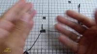 CrossfireMicroBundle-Setup Guide&Review!