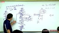 (2)复数与推理与证明(上)第二段