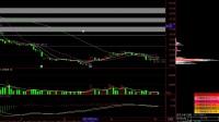 股市操盘策略:股票K线短线高级战法