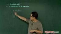 学而思网校【9950】化学选修5同步强化班 第1讲有机物的命名与结构(一)01