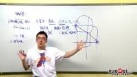 01.2物理量的描述