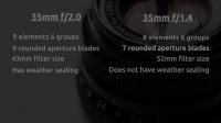 富士35MM F2 VS 35MM F1.4人像拍摄虚化和锐度对比
