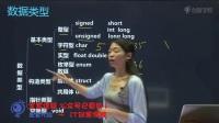 c语言—数据类型 (1)