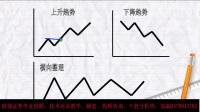 股市擒牛画线课程5比例线第一节.