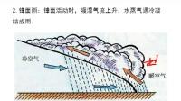 【粉笔公考】常识高分专项课-大气降水和洋流运动