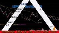 股票形态理论,基础知识解析,头肩形态