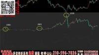 期货投资RSI战法+趋势线阻力判定【现货黄金底部来临信号】美原油行情反转形态买卖技巧