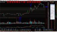 股票入门基础知识 股市银狐N字结构