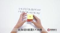 003_SQ1魔方的简单复形_SQ1魔方的公式表达方法__熊永一大师分享_番茄魔方精品课
