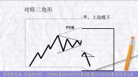 股票基础入门课程 股票技术分析 股票教学