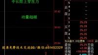 炒股:个股推荐股票K线短线 ma均线,运用指标综合选牛股  (1)