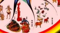 佛子行三十七頌動畫_The Thirty-Seven Practices of Bodhisattvas_(很可愛ㄛ~) [360p]