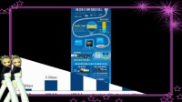 Intel宣布雷电3今年起将免费开放最强接口有望普及