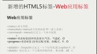 第二讲:HTML标签的改变(上)