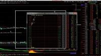 """股票常见的主力洗盘方式:掌握炒股秘诀""""高抛低吸""""变常态"""