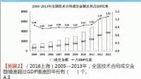 【粉笔公考】18国考 强化冲刺 数资 2