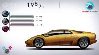 兰博基尼 55 年的车型演变史