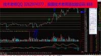 股票基础入门课程k线系列-洗盘形态结构分析