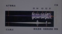 新型电脑显示器的原理与维修 韩广兴 家电维修视频教程 全44讲