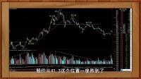 股票课程 K线组合之反转形态和持续形态  谷粟说交易