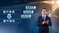 叶敦明—培训公司凭什么做咨询