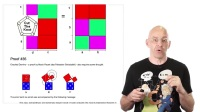 Visualising Pythagoras ultimate proofs and crazy contortions