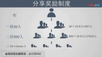 田七集团渲染指尖魔盒美甲代理制度_微林美睫