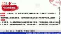 2018-03-16  投投是道-刘冰:下周初时间窗口