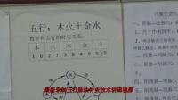 郭振存最新脉法针灸技术讲课视频_(MP4压缩版本)