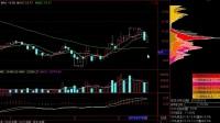 股票技术分析 股票点金 怎么买股票