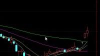 股票技术视频 股票基础 股票教学 股票技术