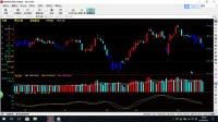 20180423市场分析