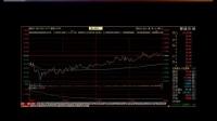 股票K线短线高级战法 股票K线图 谈股论金 股票解盘 (1)
