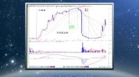 布林线 KDJ技术讲解 股票入门基础知识 股票k线短线