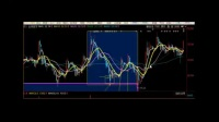 K线分析:涨停板买入法准确高抛低吸把握买卖点 (1)
