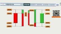 逍遥老师交易系统学习视频第一讲_多空K线