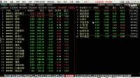 短线交易之如何快速选股