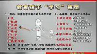 董进宇-如何提升孩子的学习能力03--智慧中国