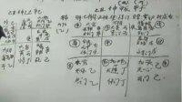 奇门遁甲教学讲解课程第8集(高俊波先生)_标清